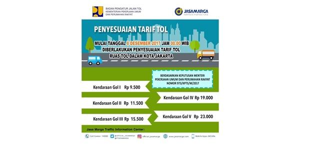 Tarif Tol Dalam Kota Jakarta Akan Dinaikkan