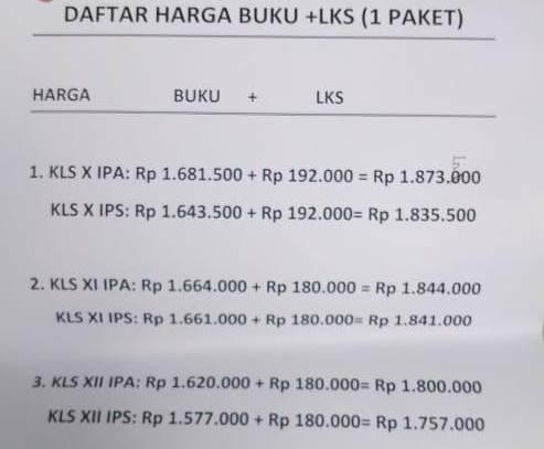 "Dana Bos Belum Turun, Sekolah di Tangsel Diduga ""Todong"" Siswa Hingga 1,8 Juta"