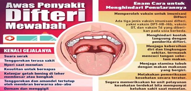 Penderita Difteri Terus Bertambah di Kabupaten Tangerang