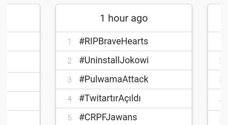 Pendukung Amuk CEO Bukalapak , Tagar #UninstallJokowi Masuk Trending Topics Dunia